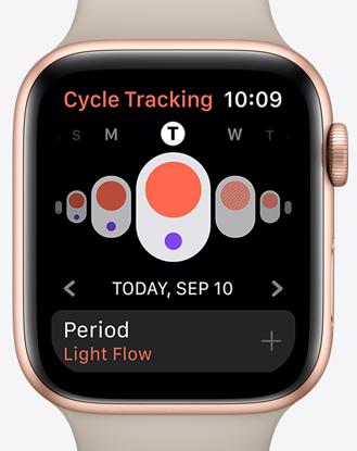 Apple watchs5 ekg ciklus