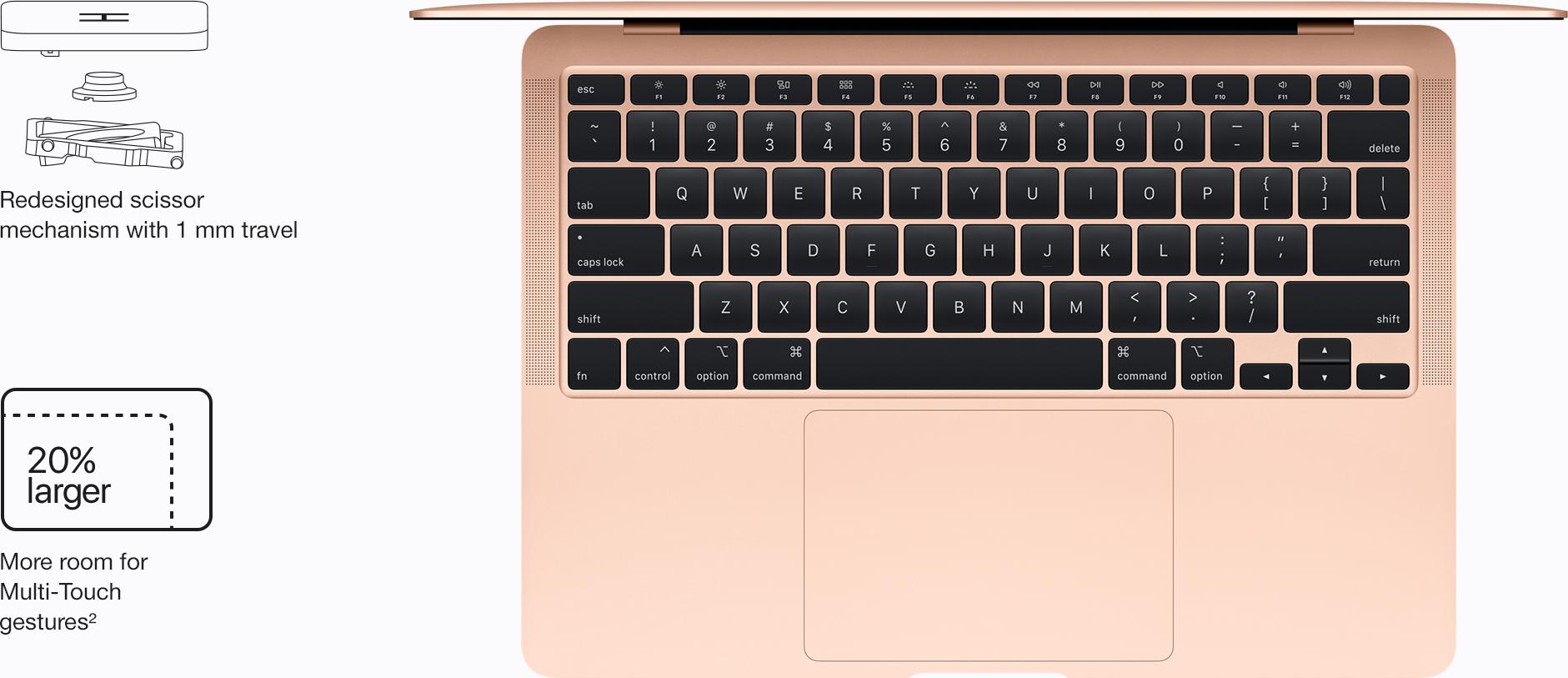 Apple keyboard feel
